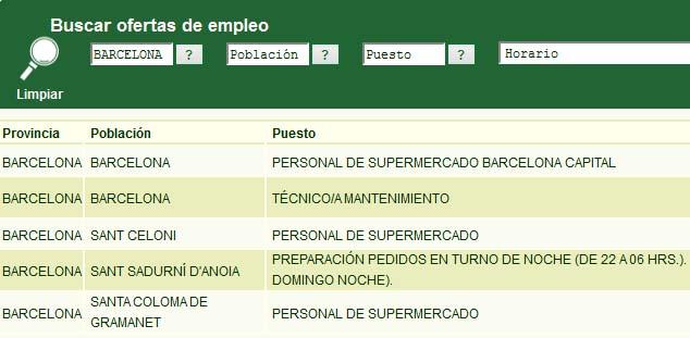 Enviar curriculum mercadona barcelona enviar curriculum for Oficina de empleo por codigo postal