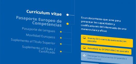 currículum-vitae-europeo