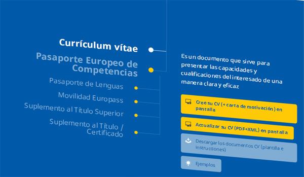 Curriculum Vitae Europeo Plantillas Y Modelos Para Descargar